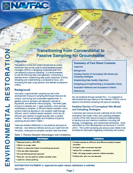 Navy Guide for Transitioning from Conventional to Passive Groundwater Sampling